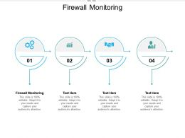 Firewall Monitoring Ppt Powerpoint Presentation Gallery Show Cpb