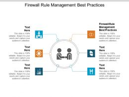 Firewall Rule Management Best Practices Ppt Powerpoint Presentation Icons Cpb