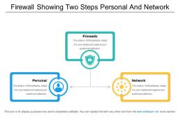 Firewall Showing Two Steps Personal And Network