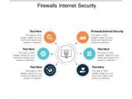 Firewalls Internet Security Ppt Powerpoint Presentation Infographics Structure Cpb