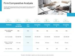 Firm Comparative Analysis Effective IT service Excellence Ppt Powerpoint Presentation