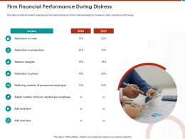 Firm Financial Performance During Distress Hours Ppt Powerpoint Presentation Icon Show