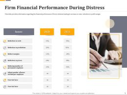 Firm Financial Performance During Distress Ppt Powerpoint Presentation