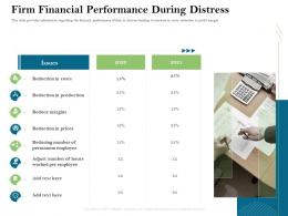 Firm Financial Performance During Distress Production Ppt Powerpoint Presentation Sample