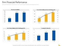 Firm Financial Performance Ppt Powerpoint Presentation Icon Slide