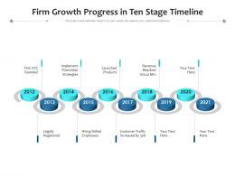 Firm Growth Progress In Ten Stage Timeline