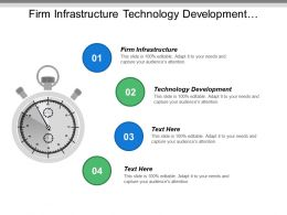 Firm Infrastructure Technology Development Competitive Advantage Three Levels Product