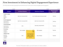 Firm Investment In Enhancing Digital Engagement Experience Empowered Customer Ppt Show