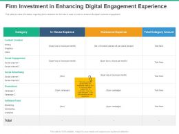 Firm Investment In Enhancing Digital Engagement Experience Promotions Ppt Slides