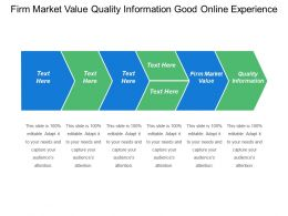 Firm Market Value Quality Information Good Online Experience