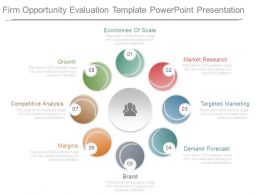 Firm Opportunity Evaluation Template Powerpoint Presentation