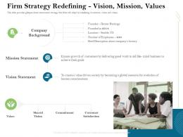 Firm Strategy Redefining Vision Mission Values Firm Rescue Plan Ppt Powerpoint Presentation Icon