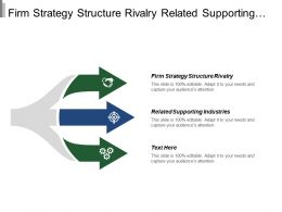 Firm Strategy Structure Rivalry Related Supporting Industries Marketing Efforts