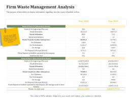 Firm Waste Management Analysis Reverse Side Of Logistics Management Ppt Professional Slide