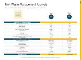 Firm Waste Management Analysis Reverse Supply Chain Management Ppt Portrait