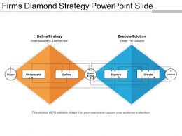 Firms Diamond Strategy Powerpoint Slide