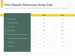Firms Financial Performance During Crisis Per Ppt Powerpoint Demonstration