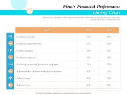 Firms Financial Performance During Crisis Ppt File Formats