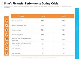 Firms Financial Performance During Crisis Ppt Model