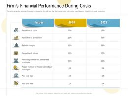 Firms Financial Performance During Crisis Ppt Powerpoint Presentation Infographics