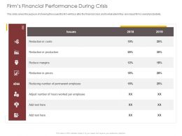 Firms Financial Performance During Crisis Prices Ppt Powerpoint Presentation Layouts Infographic Template