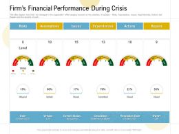 Firms Financial Performance During Crisis Risks Ppt Powerpoint Presentation Gallery Files