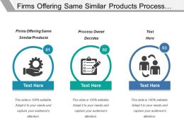 Firms Offering Same Similar Products Process Owner Decides
