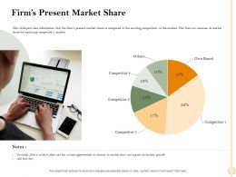 Firms Present Market Share Place And Ppt Powerpoint Presentation Pictures Samples