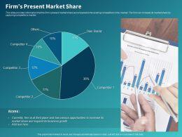 Firms Present Market Share Ppt Powerpoint Presentation Inspiration Influencers
