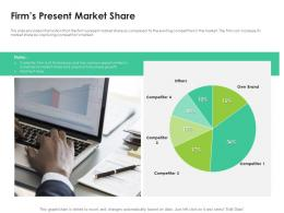 Firms Present Market Share Sales Enablement Enhance Overall Productivity Ppt Slides