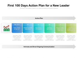 First 100 Days Action Plan For A New Leader
