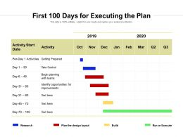 First 100 Days For Executing The Plan