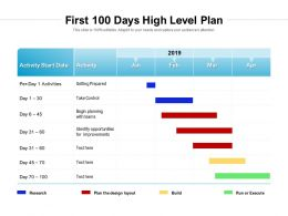 First 100 Days High Level Plan