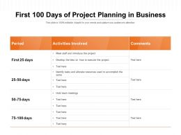 First 100 Days Of Project Planning In Business