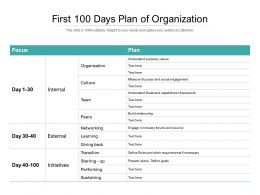 First 100 Days Plan Of Organization