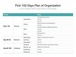 First 100 Days Plan Of Organization