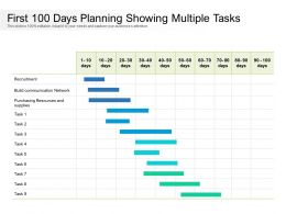 First 100 Days Planning Showing Multiple Tasks