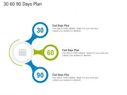 First Funding Round Pitch Deck 30 60 90 Days Plan Ppt Powerpoint Presentation Vector