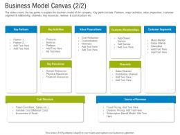First Funding Round Pitch Deck Business Model Canvas Ppt Powerpoint Presentation File
