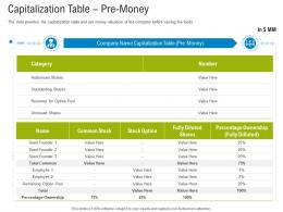First Funding Round Pitch Deck Capitalization Table Pre Money Ppt Powerpoint Style