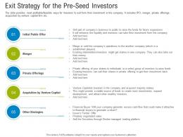 First Funding Round Pitch Deck Exit Strategy For The Pre Seed Investors Ppt Powerpoint Good