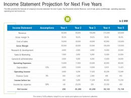 First Funding Round Pitch Deck Income Statement Projection For Next Five Years Ppt Ideas