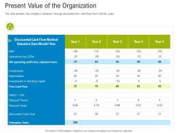 First Funding Round Pitch Deck Present Value Of The Organization Ppt Powerpoint File Gridlines