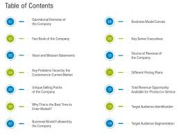 First Funding Round Pitch Deck Table Of Contents Business Ppt Powerpoint Gallery Show