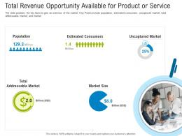 First Funding Round Pitch Deck Total Revenue Opportunity Available For Product Or Service Ppt Model