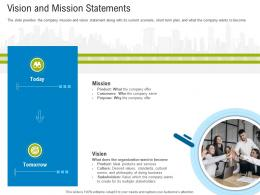 First Funding Round Pitch Deck Vision And Mission Statements Ppt Powerpoint Grid