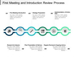 First Meeting And Introduction Review Process