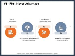 First Mover Advantage Firms M2873 Ppt Powerpoint Presentation Icon Inspiration