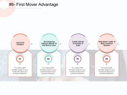 First Mover Advantage Mistakes M1814 Ppt Powerpoint Presentation Inspiration Outline