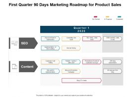 First Quarter 90 Days Marketing Roadmap For Product Sales